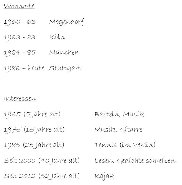 Wohnorte 1960 - 63Mogendorf 1963 - 83 Köln 1984 - 85 München 1986 – heute Stuttgart Interessen 1965 (5 Jahre alt) Basteln, Musik 1975 (15 Jahre alt) Musik, Gitarre 1985 (25 Jahre alt) Tennis (im Verein) Seit 2000 (40 Jahre alt) Lesen, Gedichte schreiben Seit 2012 (52 Jahre alt) Kajak